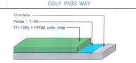 ข้อมูลทางเทคนิคผลิตภัณฑ์ของ EPDM