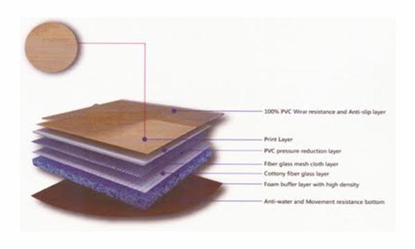 สนามแบดมินตัน & วอลเลย์บอลพื้นพีวีซี (PVC Floor or Vinyl Floor)